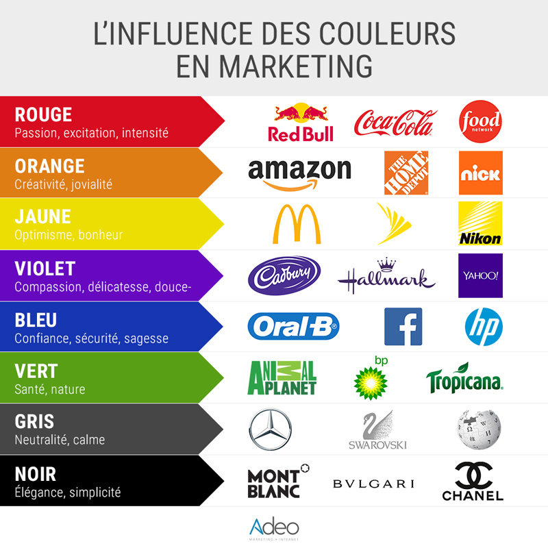 couleurs-signification